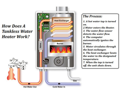 Point-pleasent-NJ-Plumber-plumbing-Heating-Drain-Cleaning
